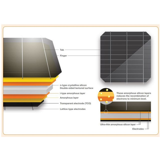 panasonic hit solar panels review