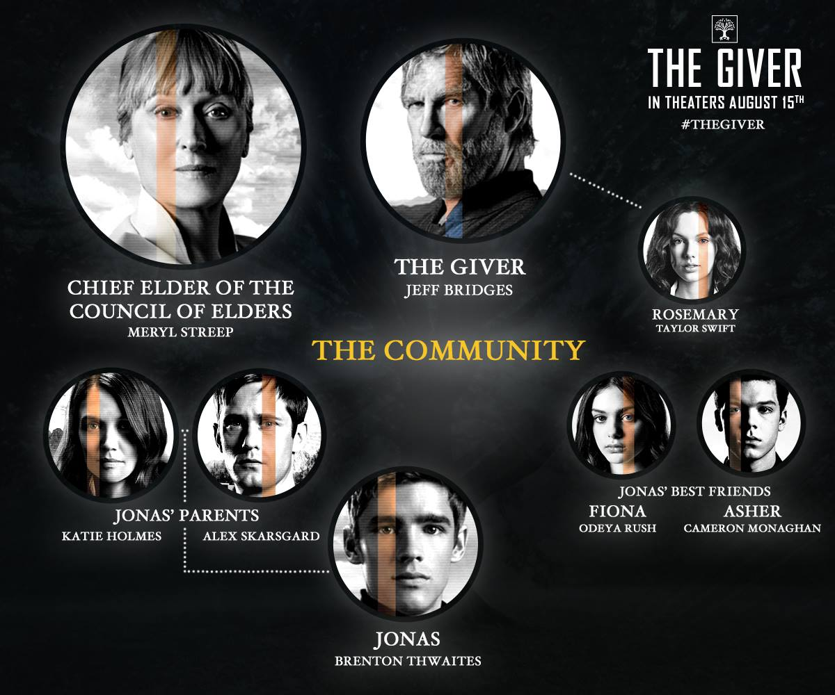 the giver movie review essay
