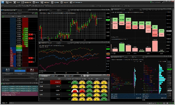 trading software for mac reviews