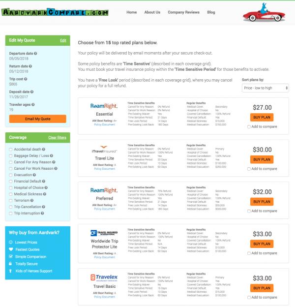 trawick international travel insurance reviews
