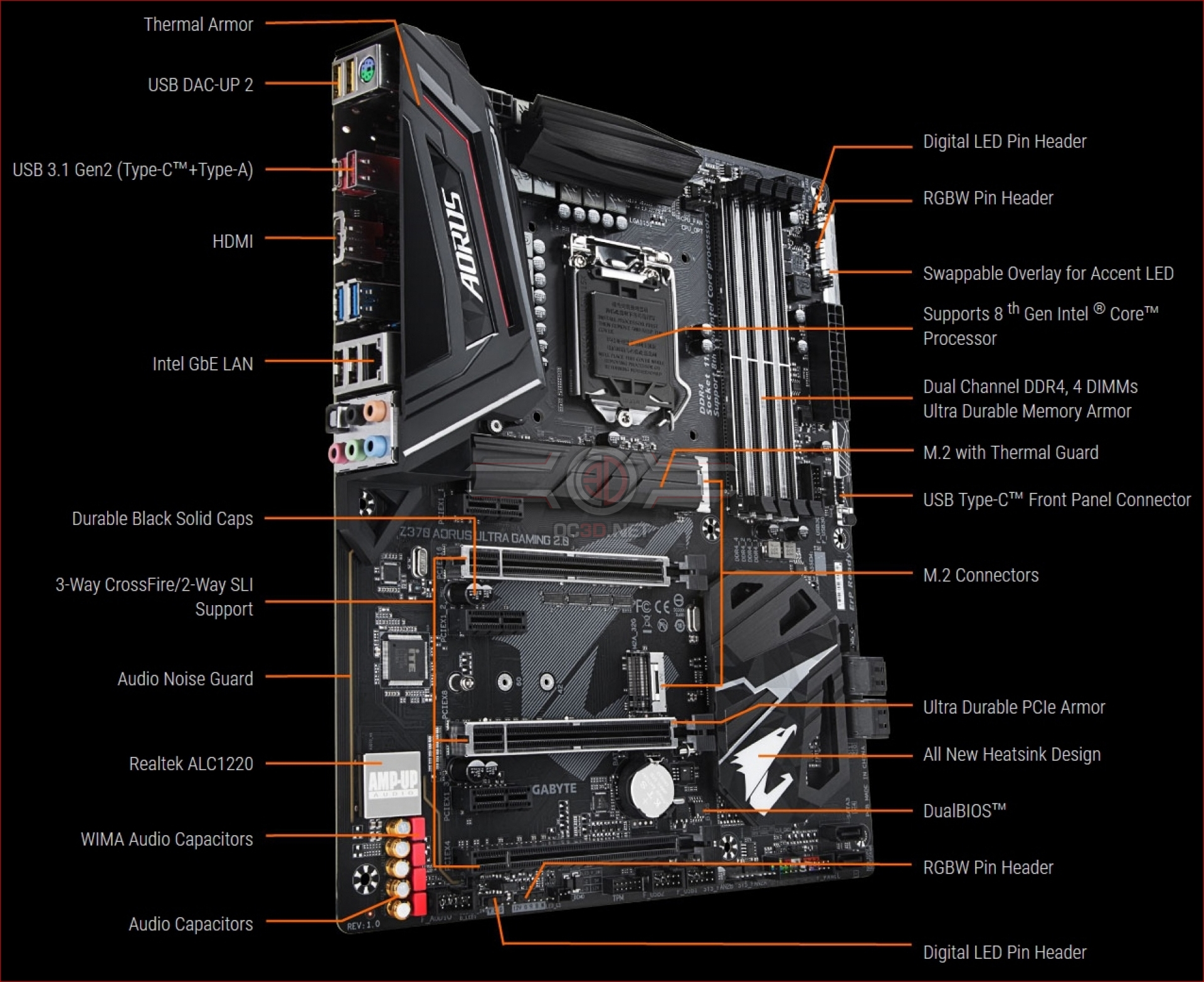 z370 aorus ultra gaming review