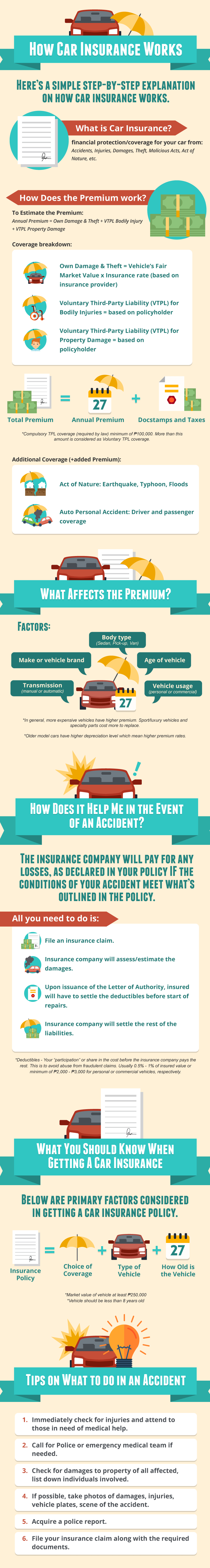 qbe car insurance philippines review